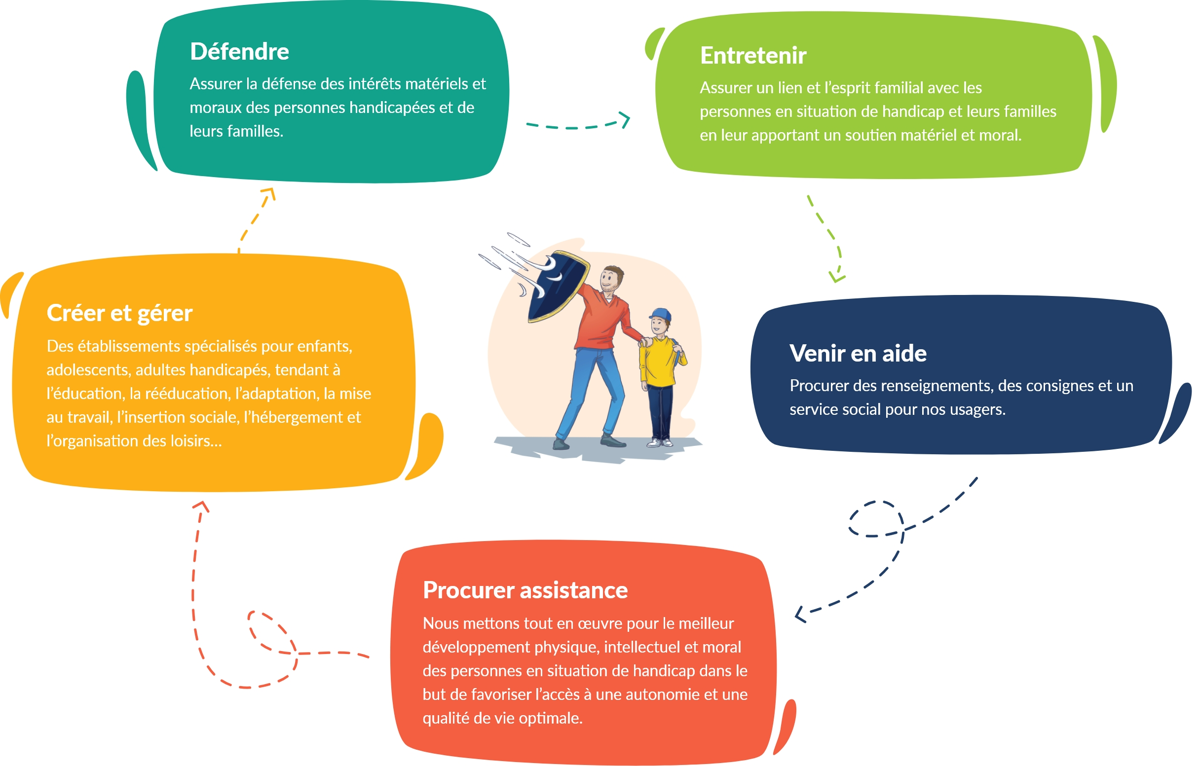 apei-accompagner-personnes-situation-handicap-notre-but-hd